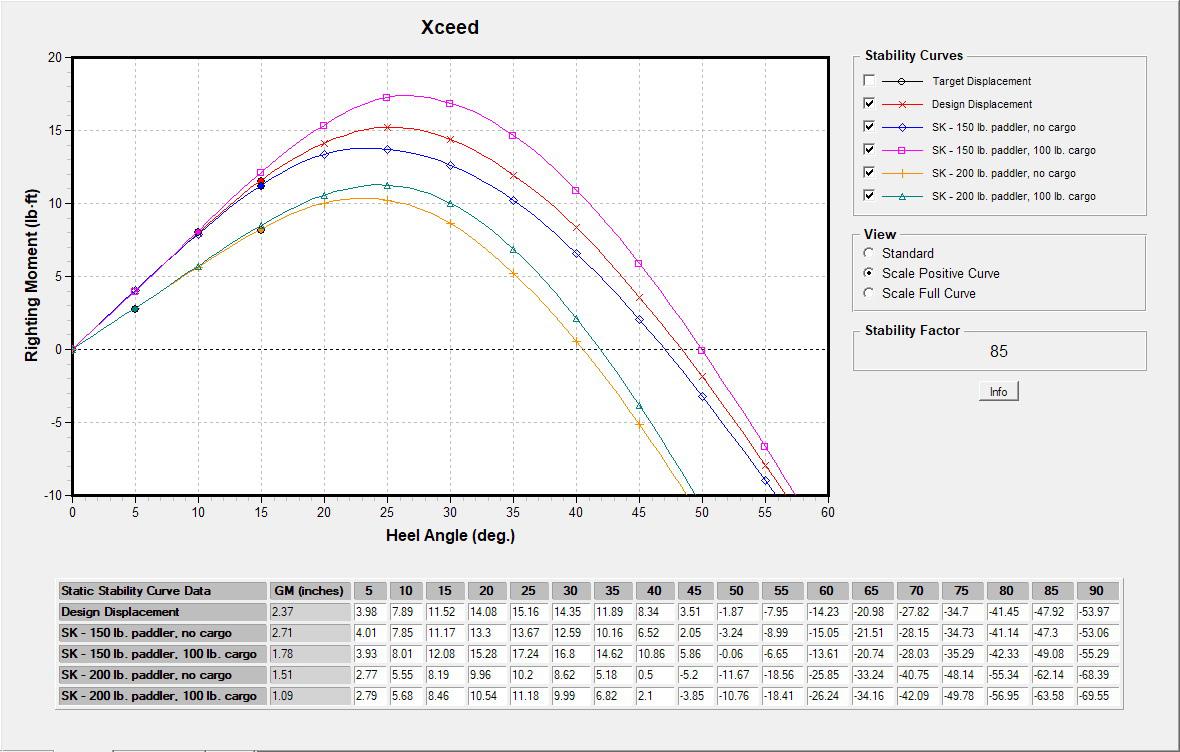 stability-xceed-1-1542469781x776clC100PQ6