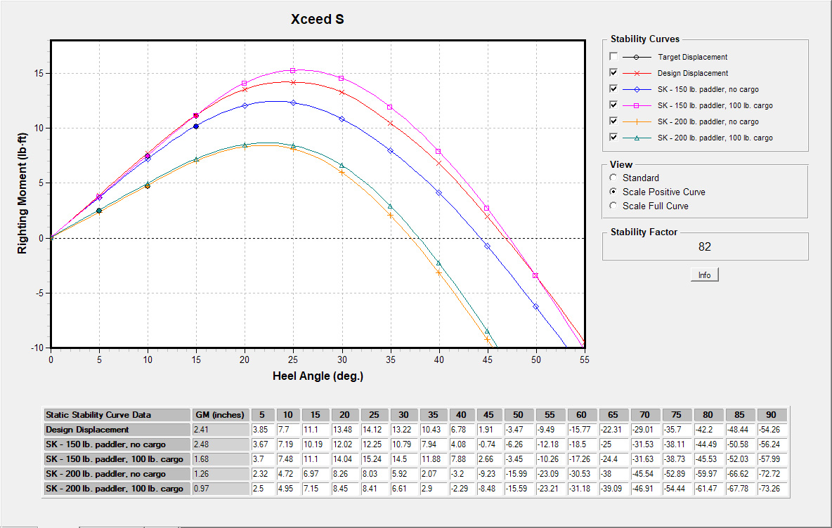 stability-xceed-s-1-1542469792LdQaQZqqUKg1t
